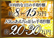 半日シフトでのお給料も平均7万円~12万円。