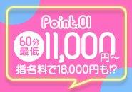 日給保証は最大20万円!