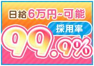今月入店していた方に入店祝い金7万円!!最初の3日で15万円の保証!!