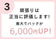 本指名のポイント、リピート率により最大でお客様一人当たりのお給料7.000円アップします!!
