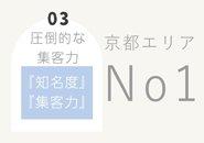 充実の保証プラン 10日間で120万円・1か月で360万円以上可能です