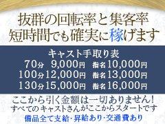 ◆4時間待機→1万円<br />◆5時間待機→2万円<br />◆6時間待機→3万円とつづきます<br />まずはオリオンがどのようなお店なのかじっくり観察してください!入店するかしないかはその後ご自身の判断にお任せします。<br /><br /><br />朝8時から確実な電話の鳴りがあるからこそ実現する保証制度<br />働ける時間に限りある主婦でも確実な安心のもと働ける環境を作ることこそがこれからのデリヘル業界に大切なことだと思っております。キャストさんが安心して働ける環境が確立してこそお店の発展にもつながると確信しております。<br />短時間待機で確実に稼ぎたい女性から長時間でしっかり稼ぎたい女性までのすべてをカバーできる体制が整っている!それがオリオンです。
