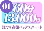 安心の給料永久保証。貴女様のライフスタイルにあったお時間で4万円~6万円の給料保証致します。