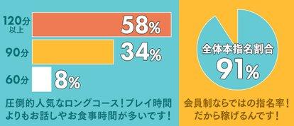 SMクラブ トパーズ 札幌