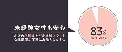 浜松回春性感マッサージ倶楽部